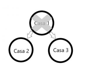 variazione catastale cila frazionamento roma